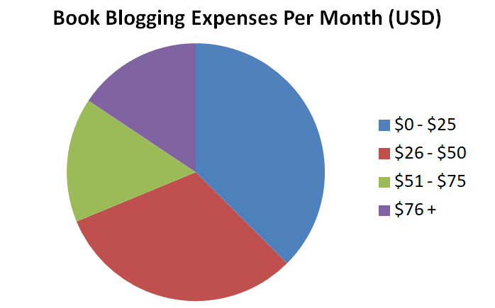 graph-1-expenses.png